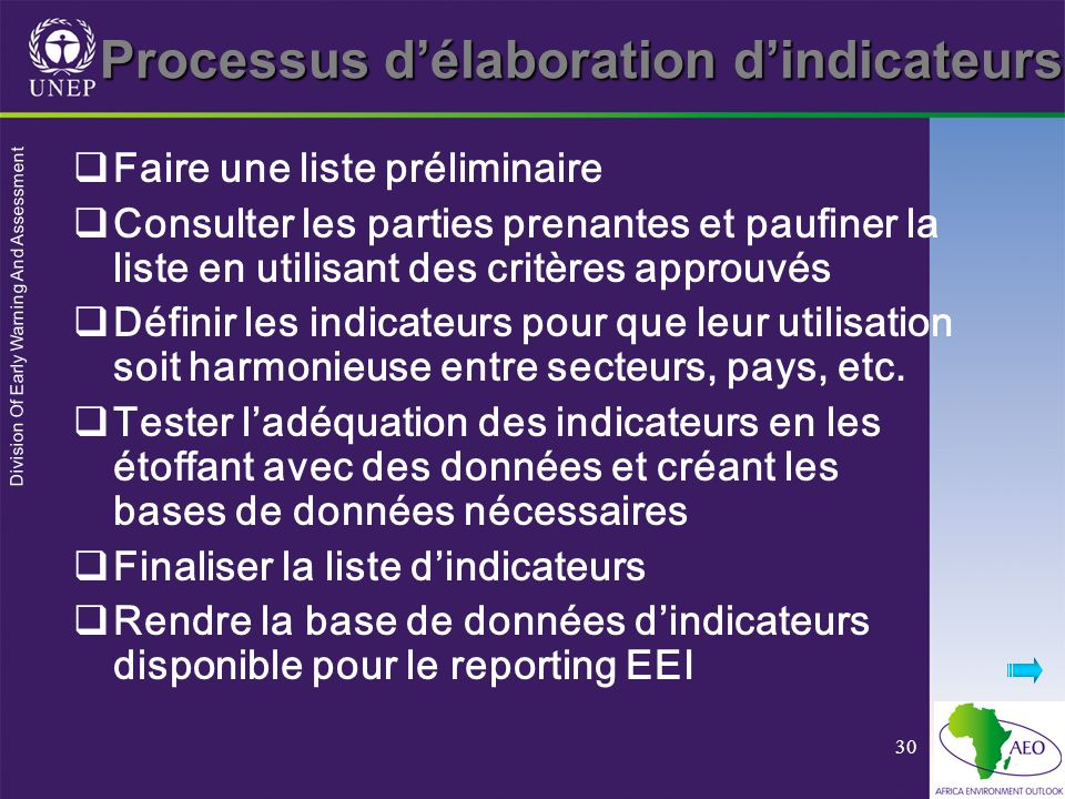 Processus d'élaboration d'indicateurs