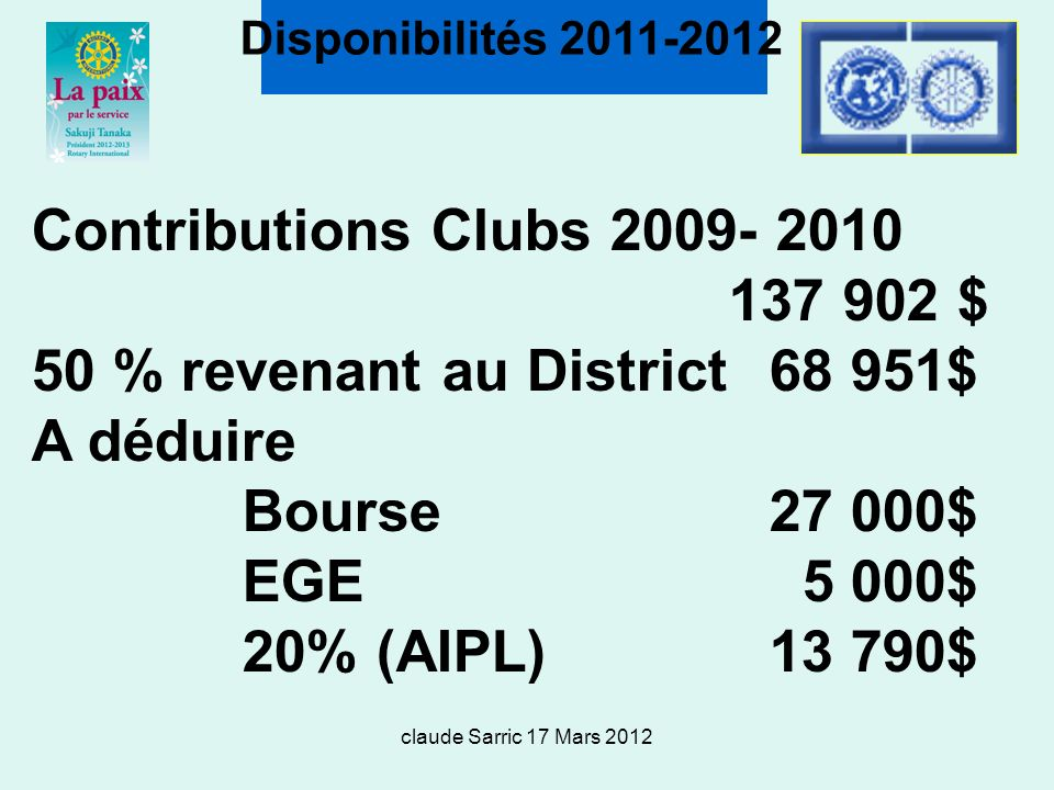 50 % revenant au District $ A déduire Bourse $ EGE 5 000$