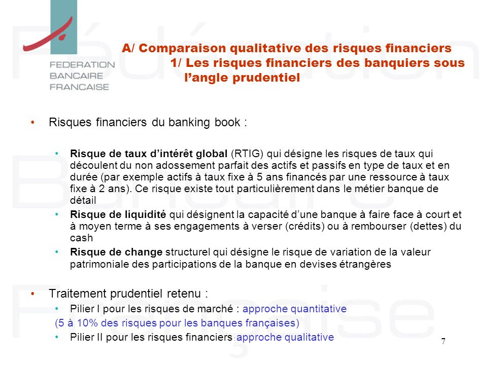 Risques financiers du banking book :