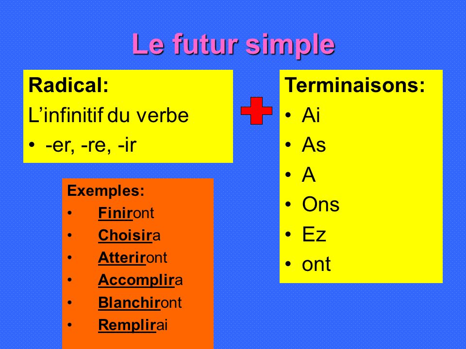 Le futur simple Radical: L'infinitif du verbe -er, -re, -ir