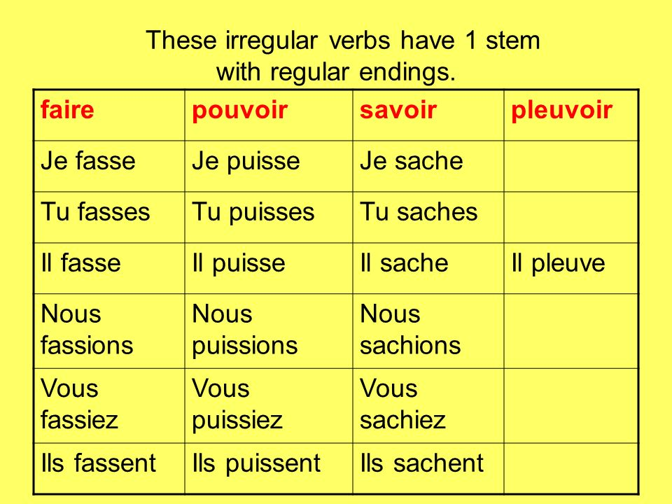 These irregular verbs have 1 stem with regular endings.