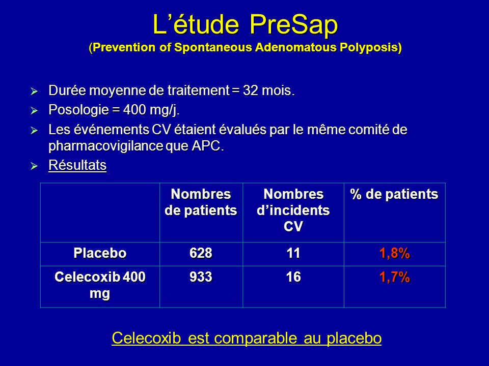 L'étude PreSap (Prevention of Spontaneous Adenomatous Polyposis)