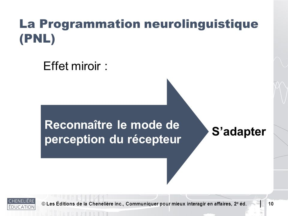La Programmation neurolinguistique (PNL)
