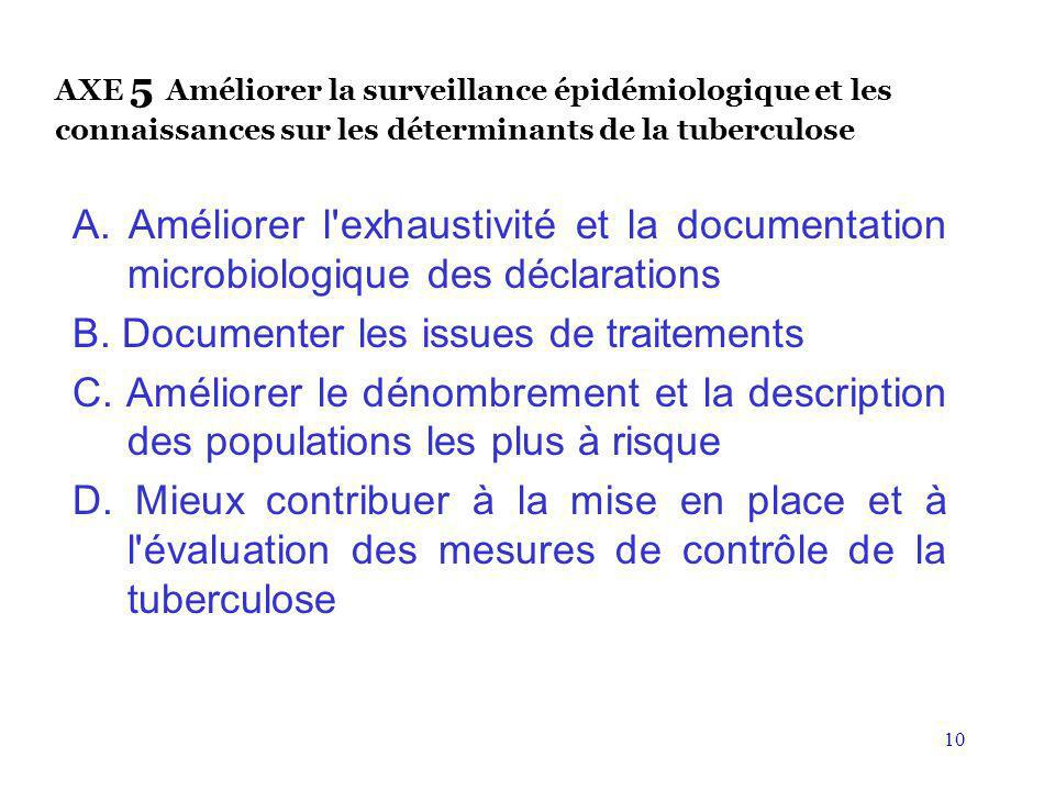 B. Documenter les issues de traitements