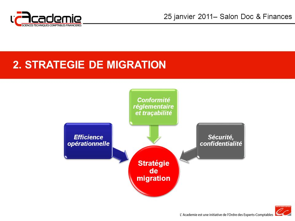 2. STRATEGIE DE MIGRATION