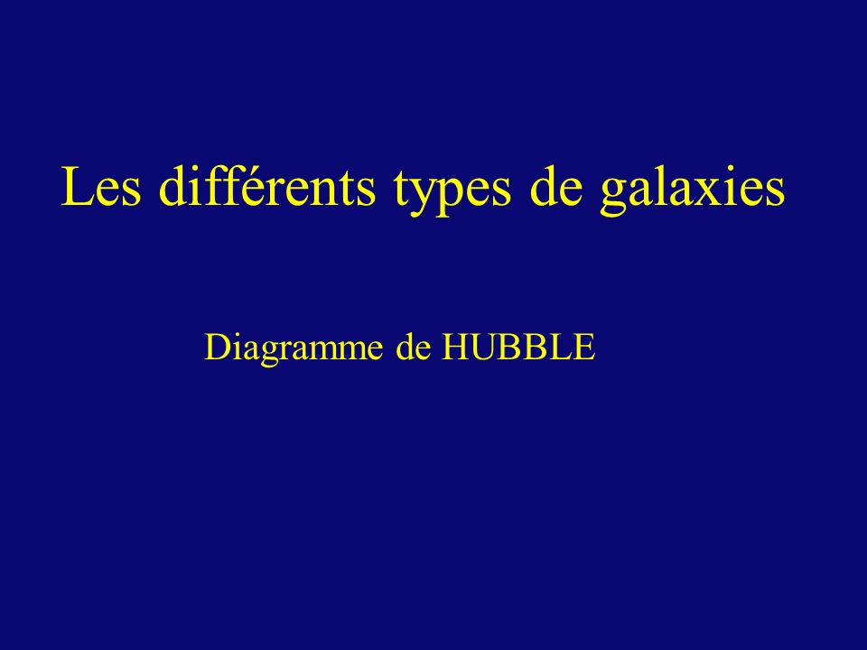 Les différents types de galaxies
