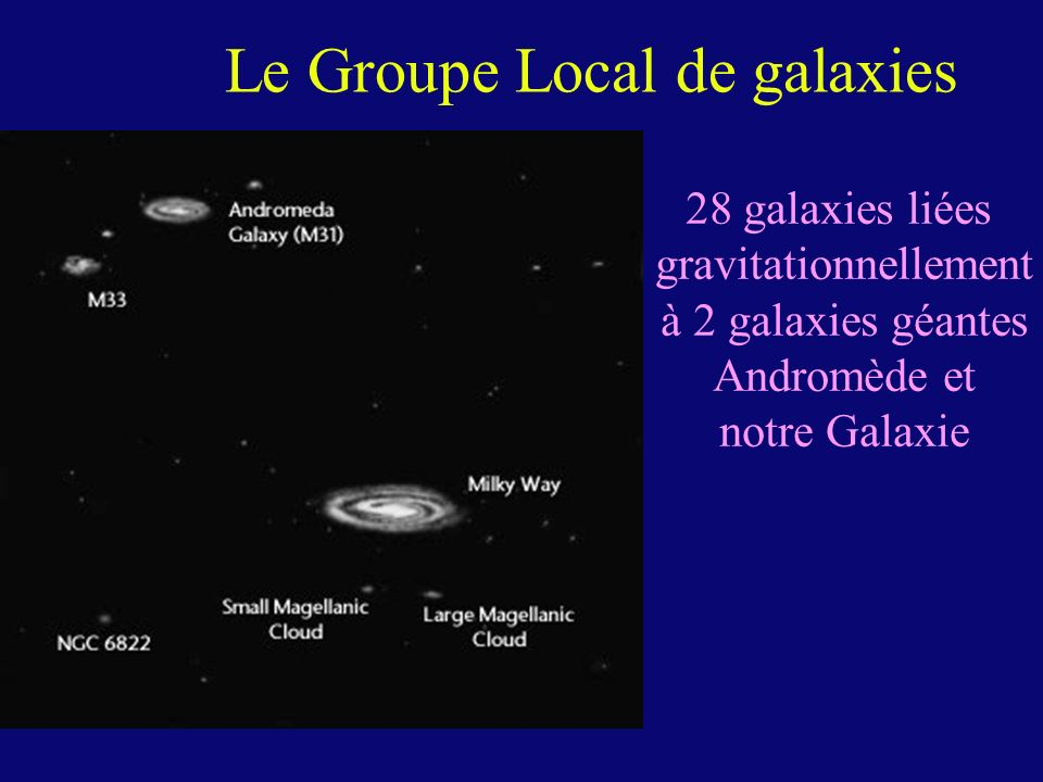 Le Groupe Local de galaxies