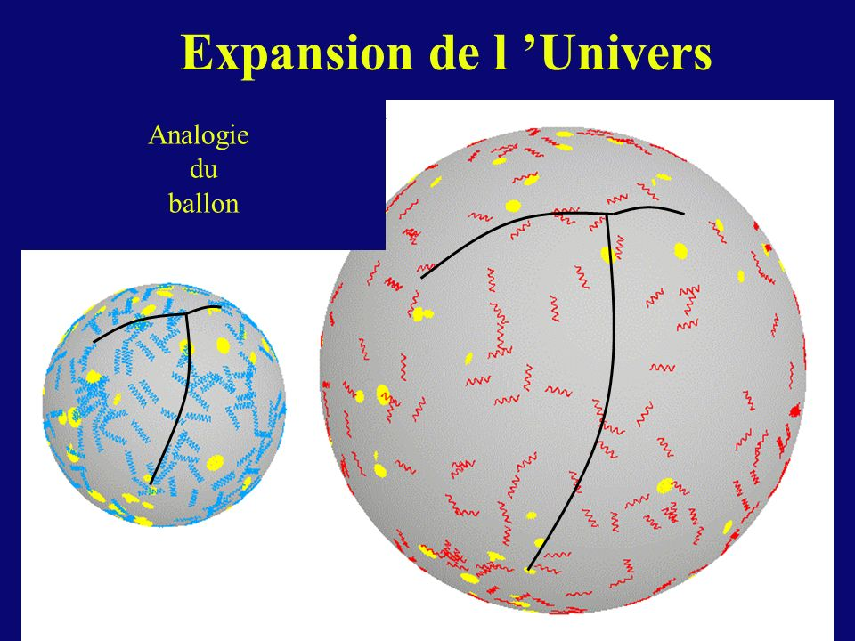 Expansion de l 'Univers