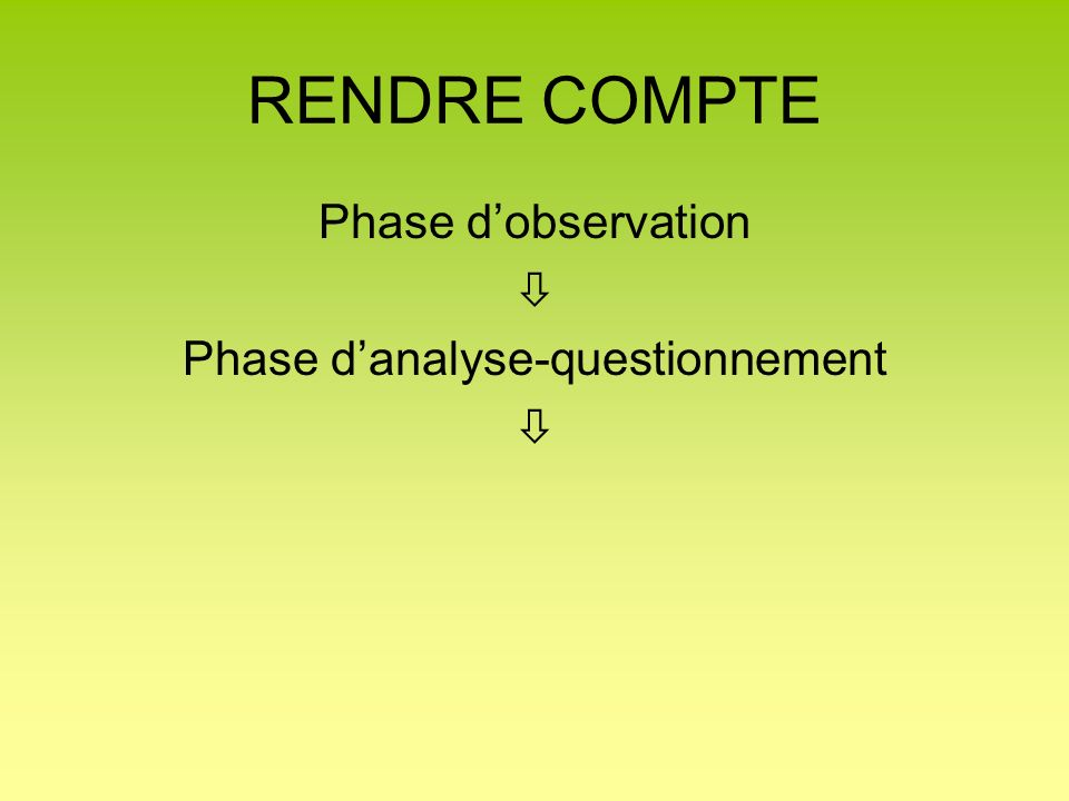 Phase d'analyse-questionnement