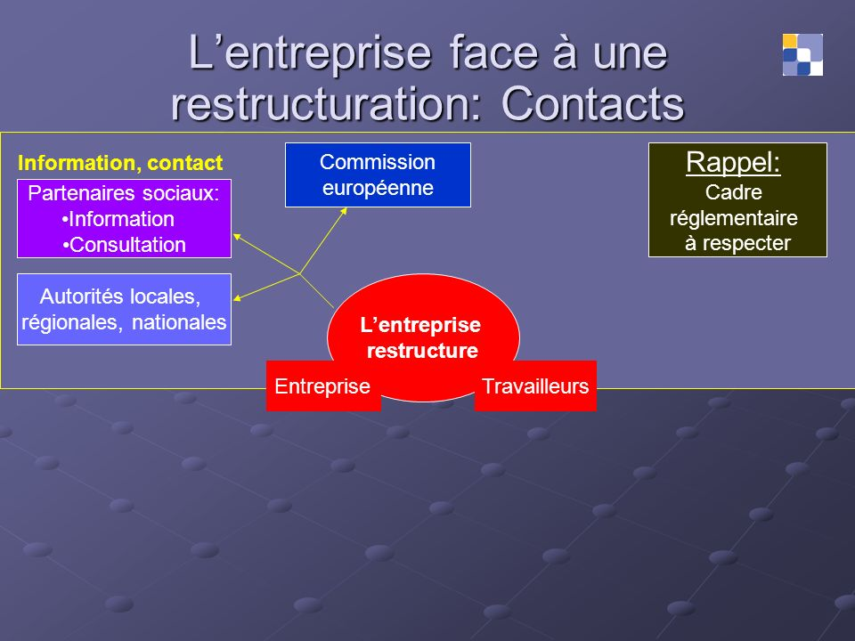 L'entreprise face à une restructuration: Contacts