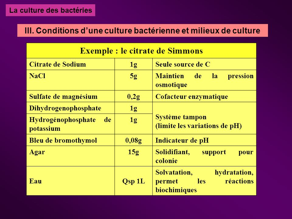Exemple : le citrate de Simmons