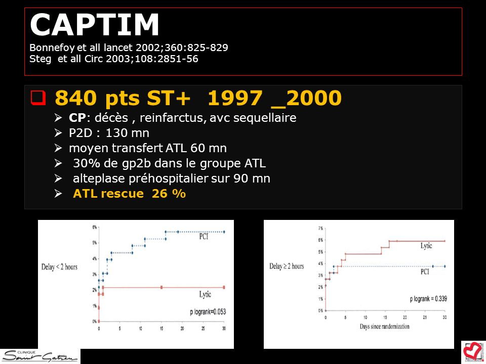 CAPTIM Bonnefoy et all lancet 2002;360:825-829 Steg et all Circ 2003;108:2851-56