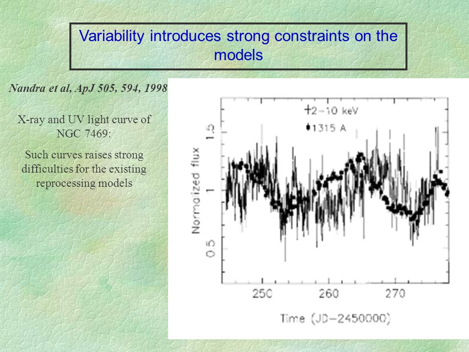Variability introduces strong constraints on the models