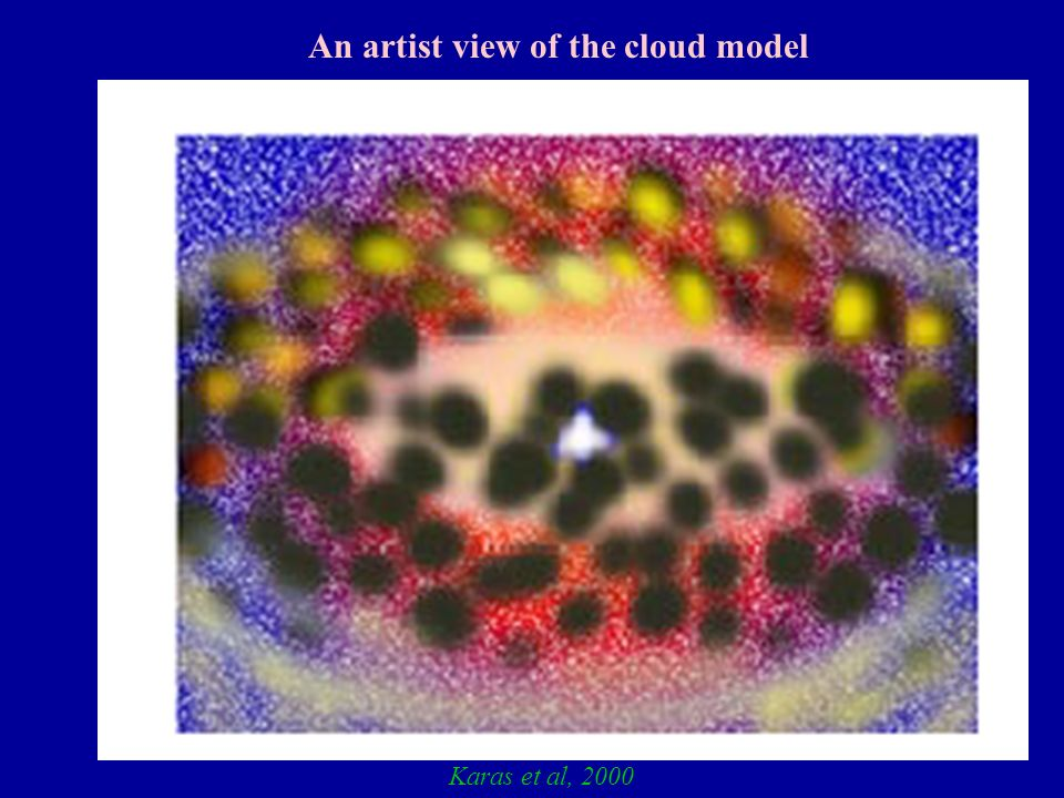 An artist view of the cloud model