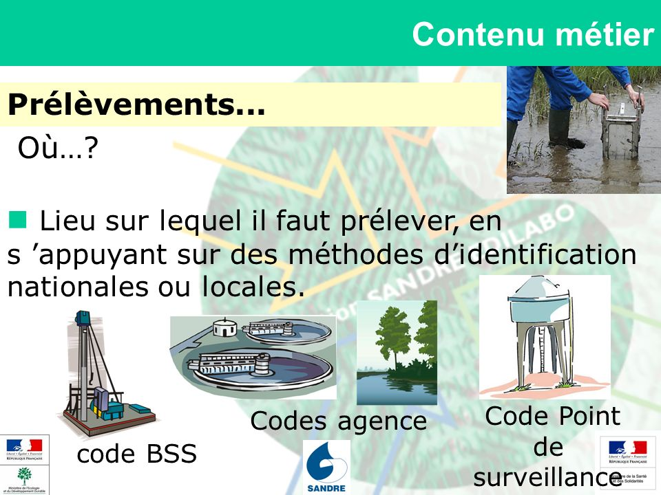 Code Point de surveillance
