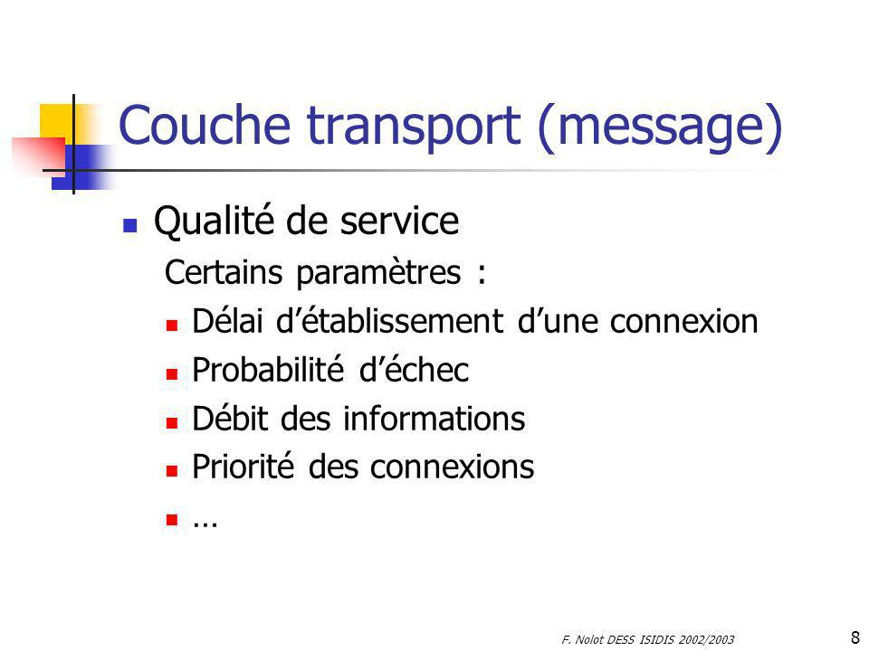 Couche transport (message)