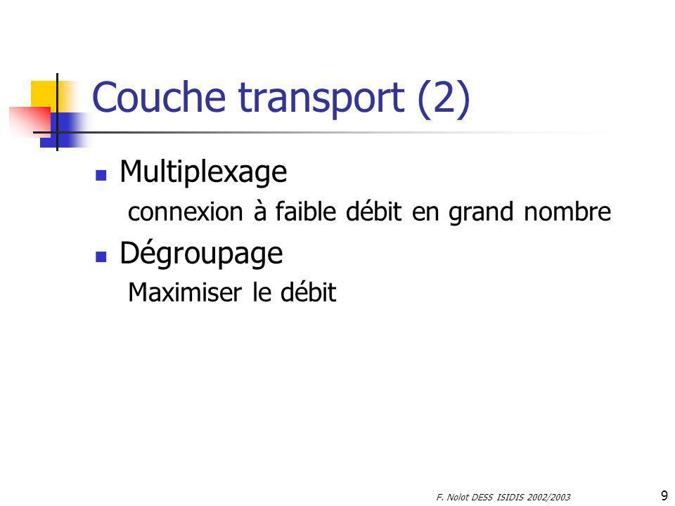 Couche transport (2) Multiplexage Dégroupage