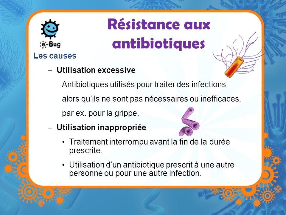 Antibiotiques Et R 233 Sistances Aux Antibiotiques Ppt Video