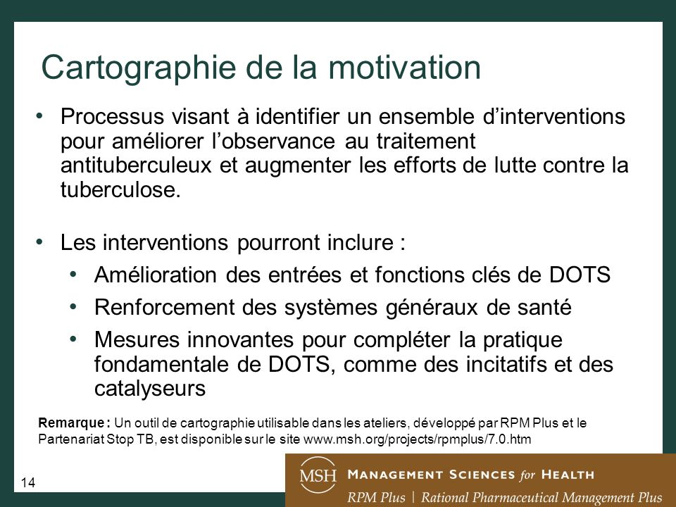 Cartographie de la motivation