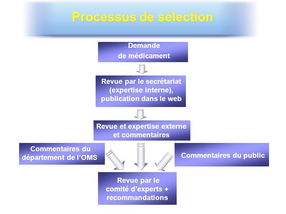 Processus De Sélection Des Modèles De Ppt Eathtigifseres Ga