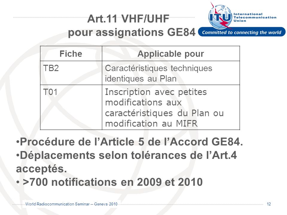 Art.11 VHF/UHF pour assignations GE84