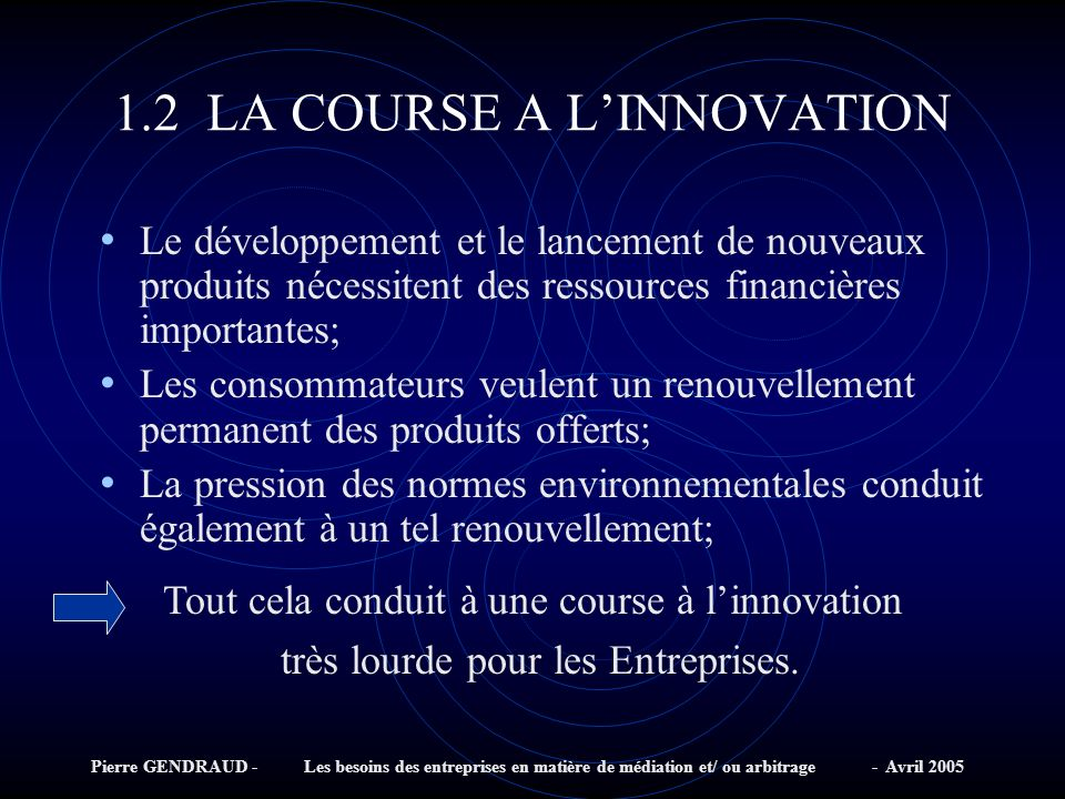 1.2 LA COURSE A L'INNOVATION