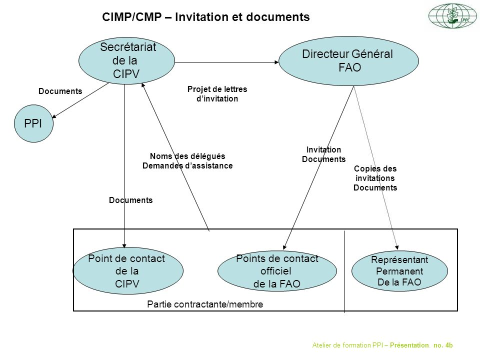 CIMP/CMP – Invitation et documents
