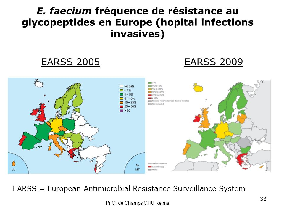 E. faecium fréquence de résistance au glycopeptides en Europe (hopital infections invasives)