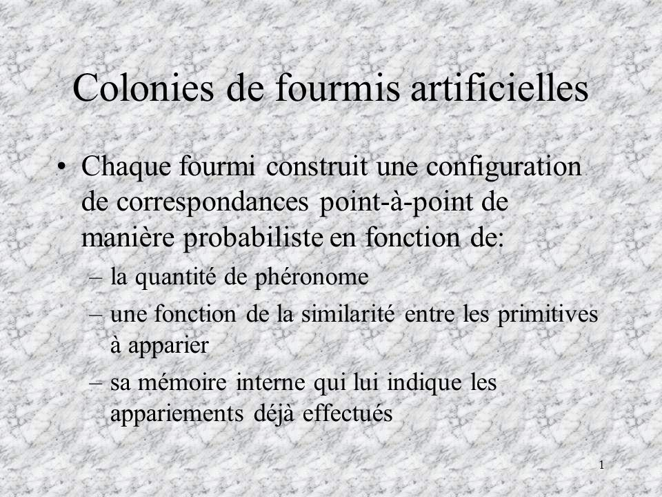 Colonies de fourmis artificielles