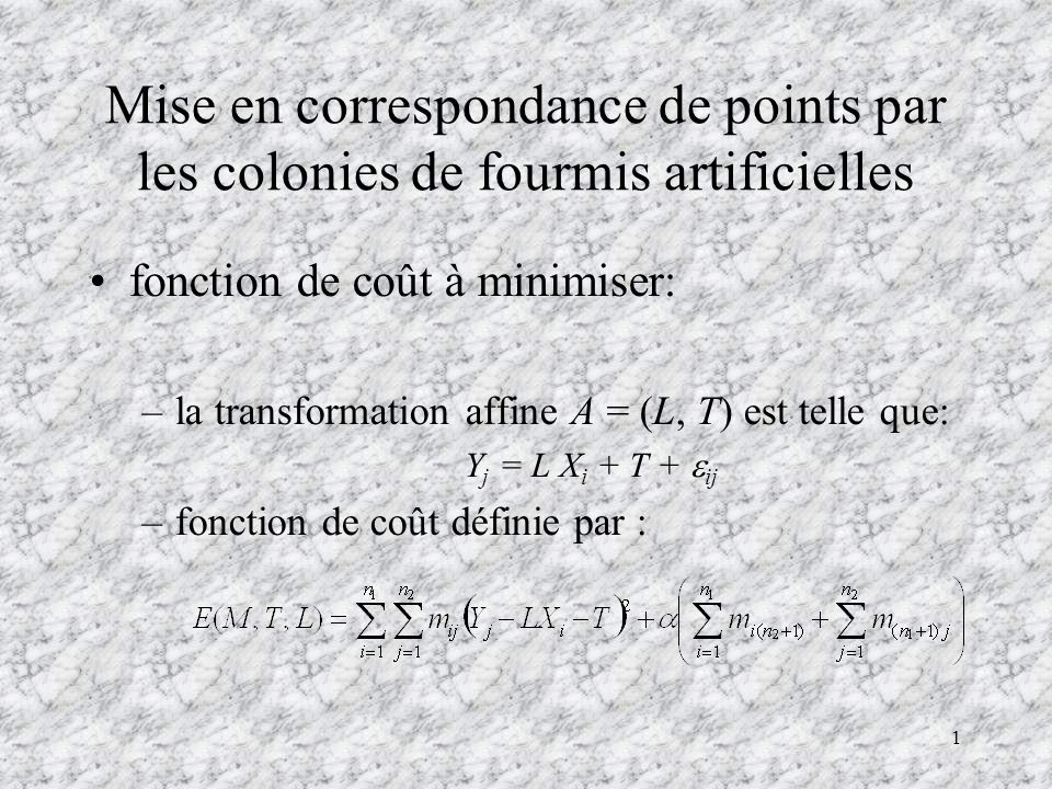 Mise en correspondance de points par les colonies de fourmis artificielles