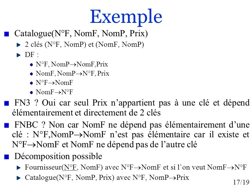 Exemple Catalogue(N°F, NomF, NomP, Prix)