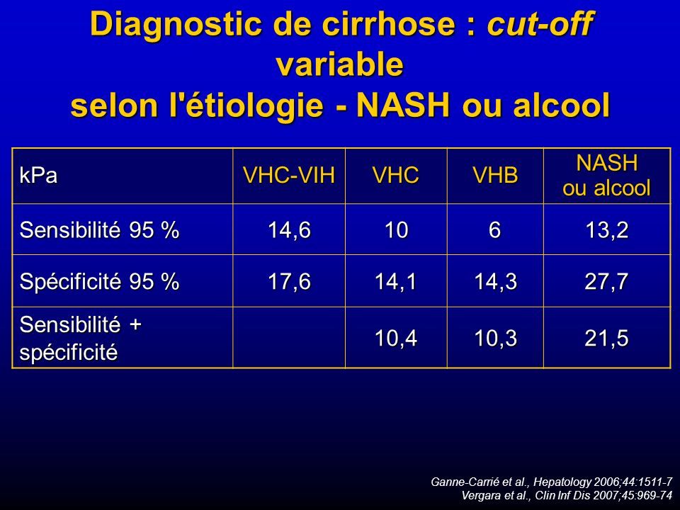 Diagnostic de cirrhose : cut-off variable selon l étiologie - NASH ou alcool