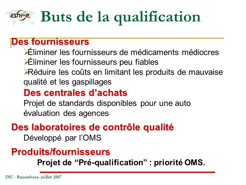 Buts de la qualification