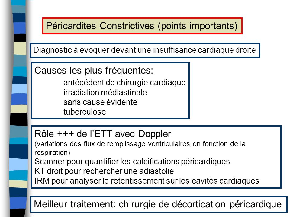 Péricardites Constrictives (points importants)