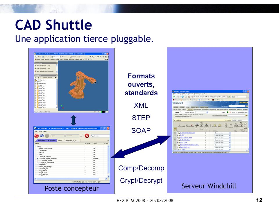 CAD Shuttle Une application tierce pluggable.