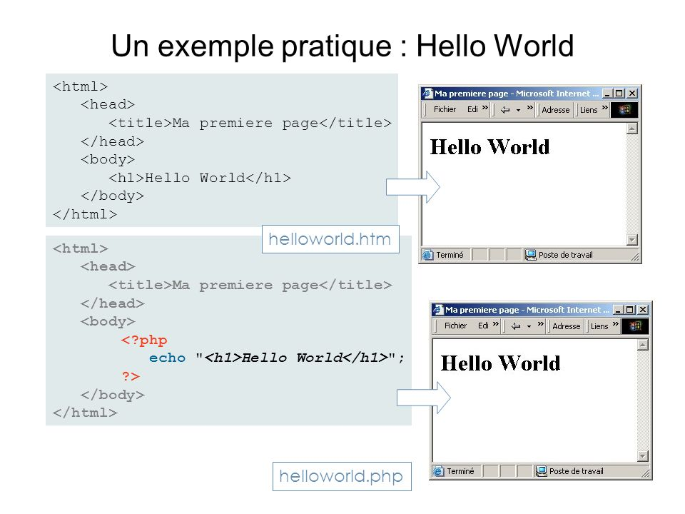Un exemple pratique : Hello World