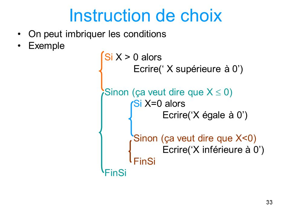 Instruction de choix On peut imbriquer les conditions Exemple