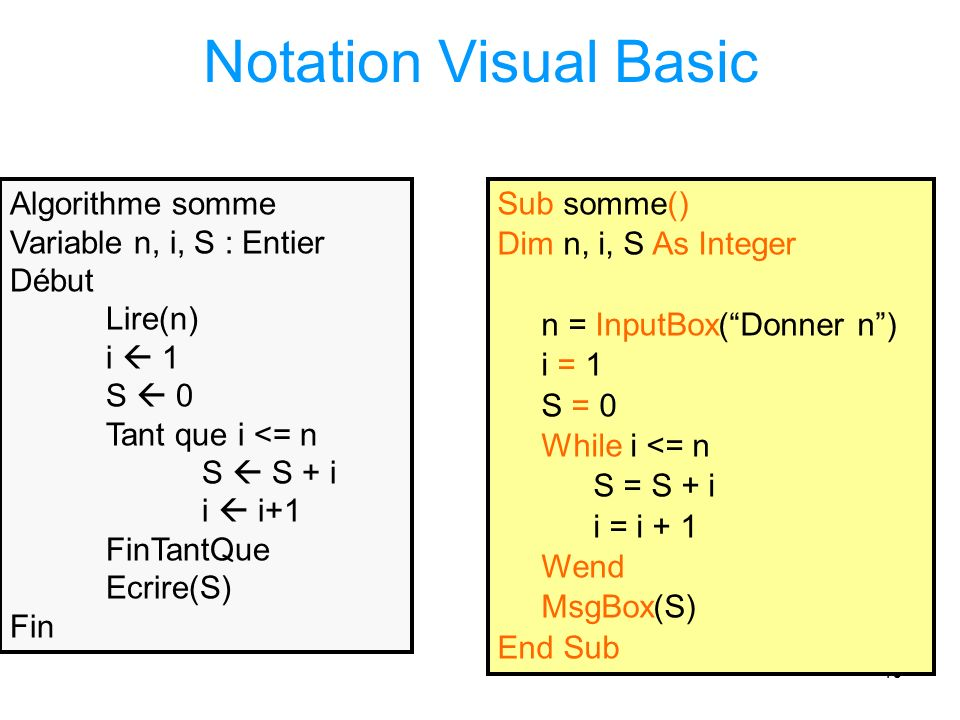 Notation Visual Basic Algorithme somme Variable n, i, S : Entier Début