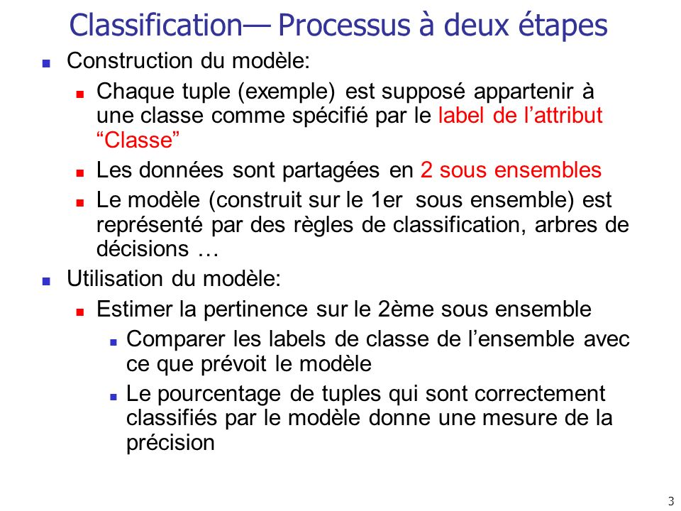 Classification— Processus à deux étapes