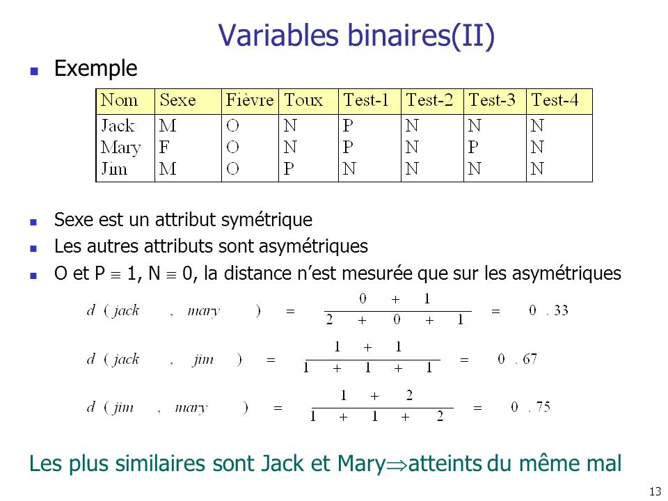 Variables binaires(II)