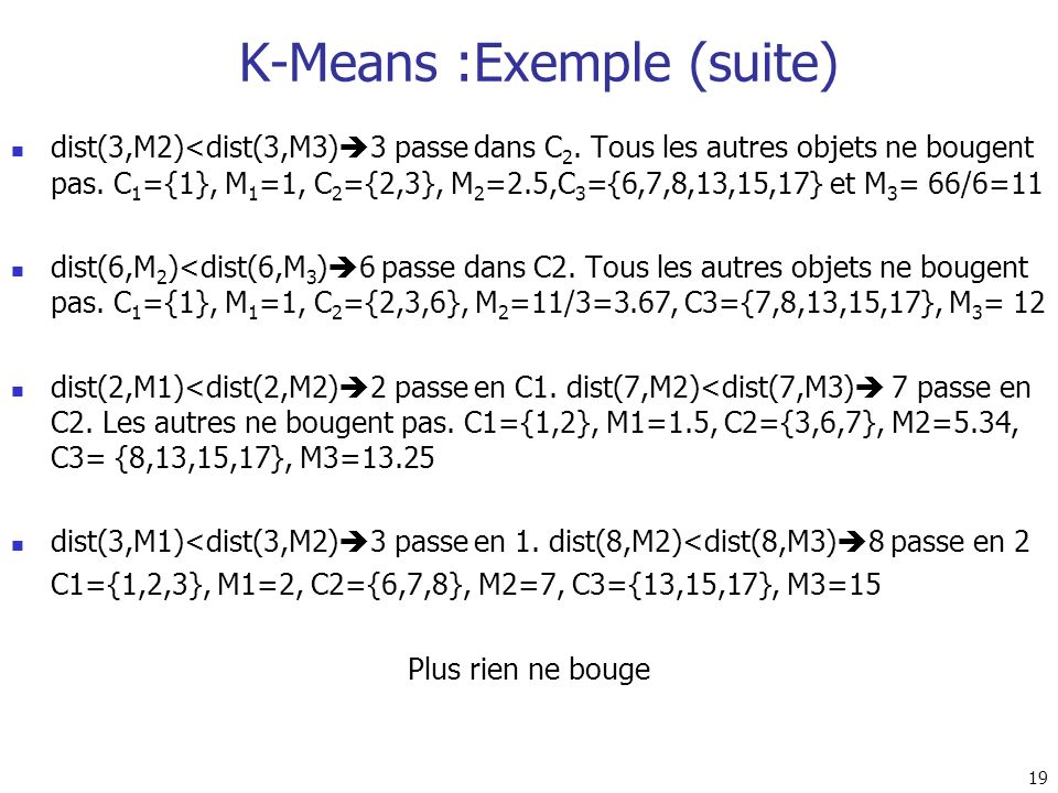 K-Means :Exemple (suite)