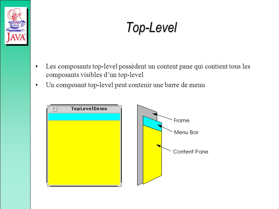 Top-Level Les composants top-level possèdent un content pane qui contient tous les composants visibles d'un top-level.