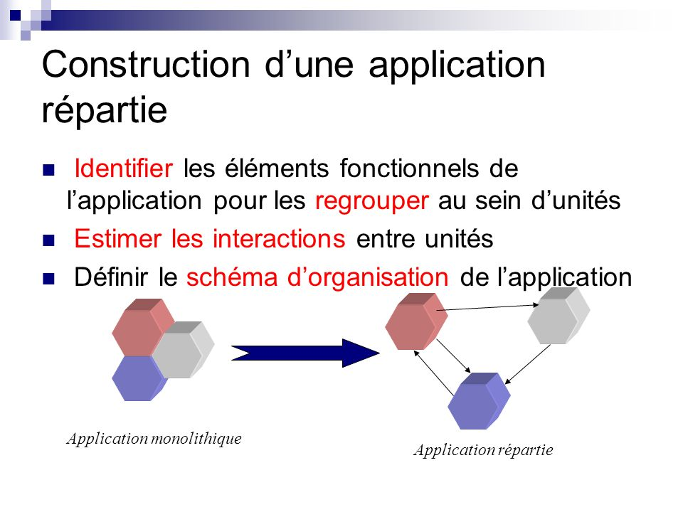 Construction d'une application répartie
