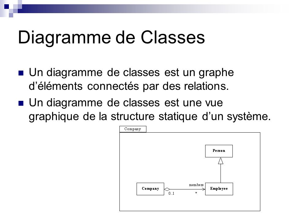 Diagramme de Classes Un diagramme de classes est un graphe d'éléments connectés par des relations.