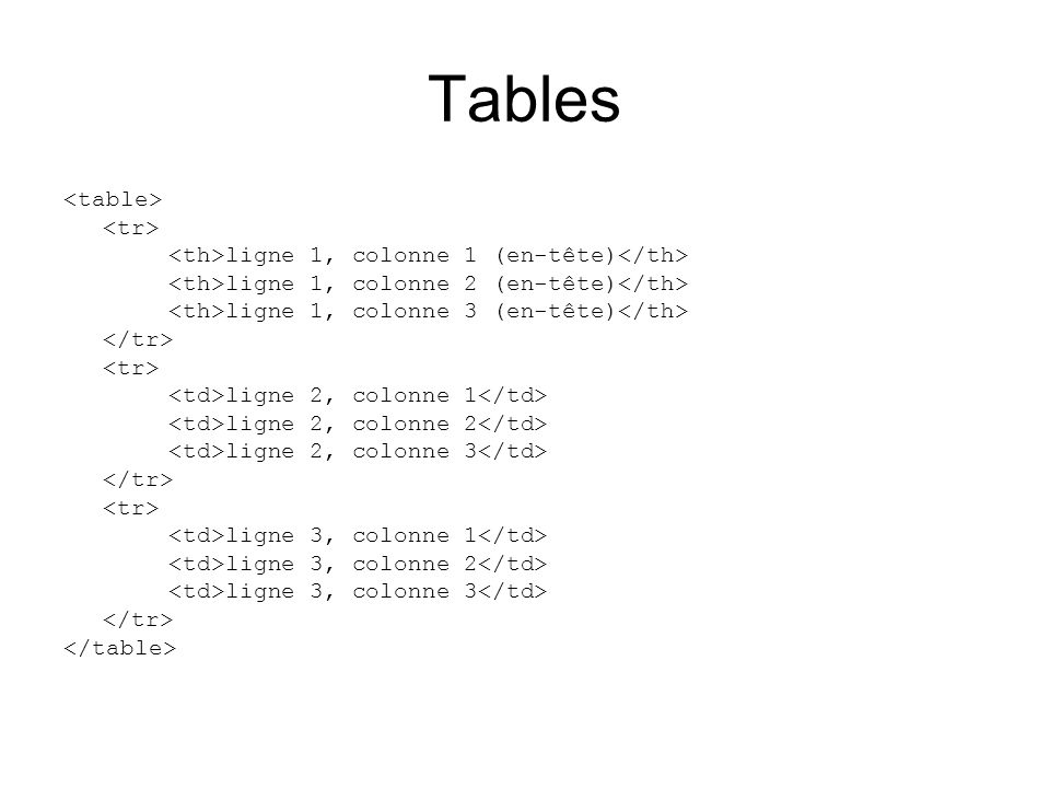 Tables <table> <tr>