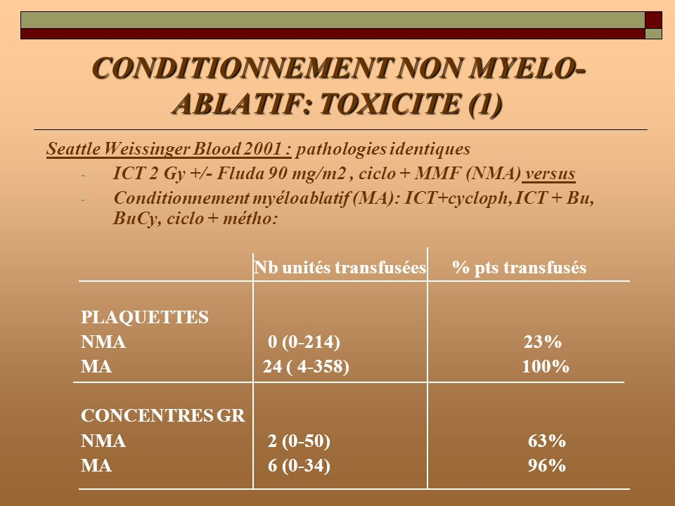 CONDITIONNEMENT NON MYELO-ABLATIF: TOXICITE (1)