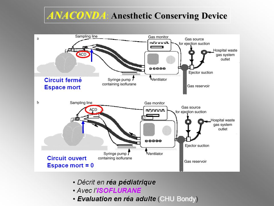 ANACONDA: Anesthetic Conserving Device
