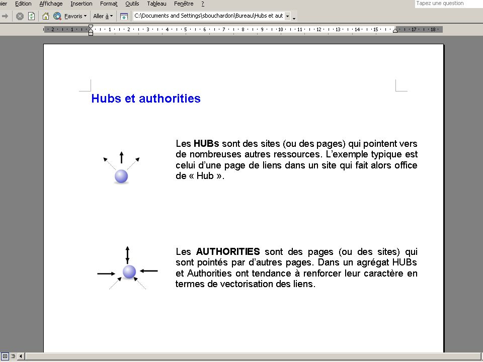 Hubs et authorities