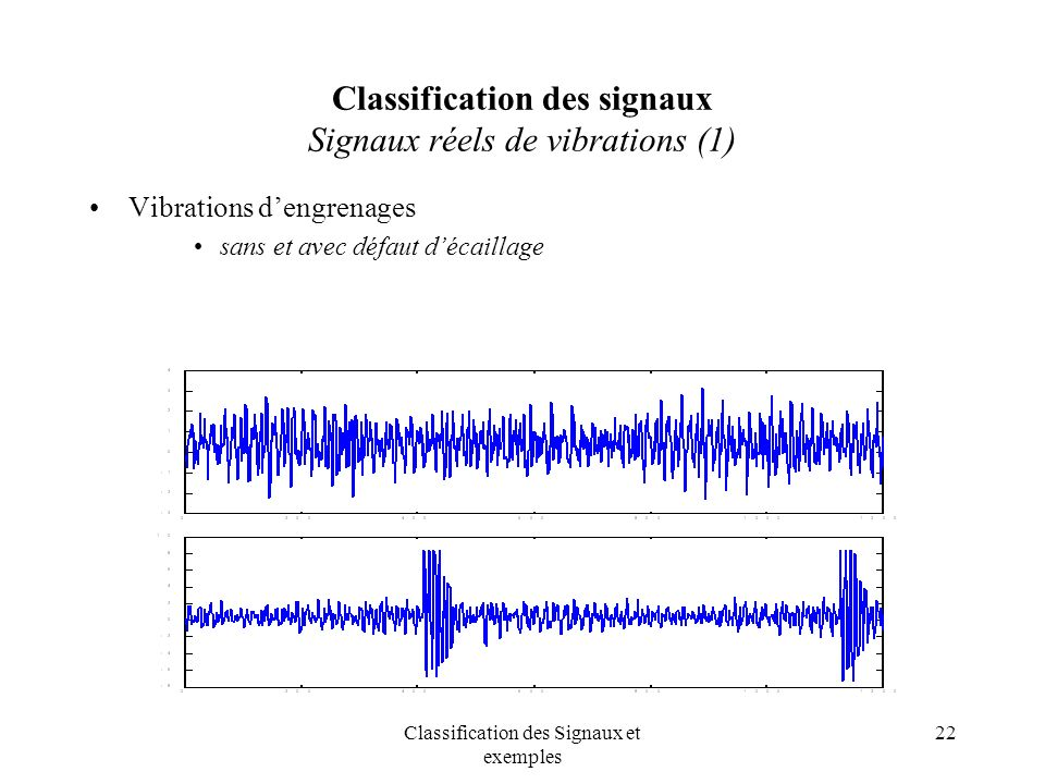 Classification des signaux Signaux réels de vibrations (1)
