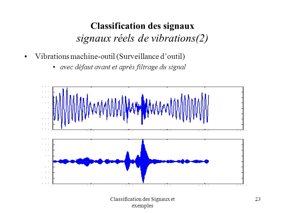Classification des signaux signaux réels de vibrations(2)